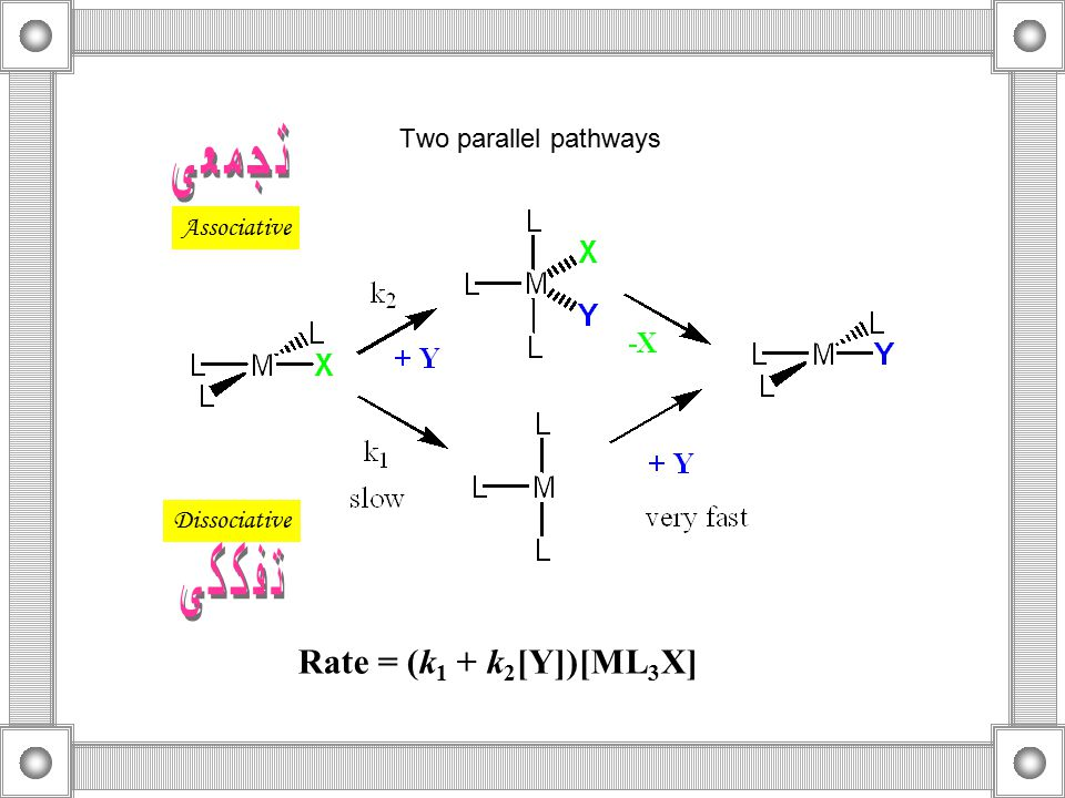 تجمعى تفككى Rate = (k1 + k2[Y])[ML3X] Two parallel pathways
